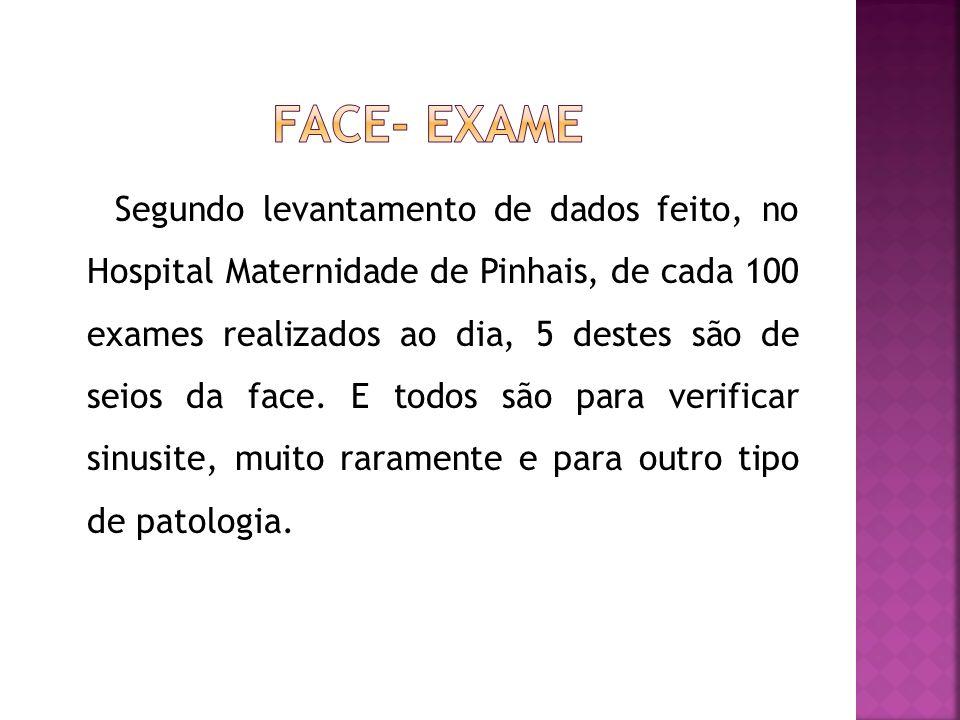 Segundo levantamento de dados feito, no Hospital Maternidade de Pinhais, de cada 100 exames realizados ao dia, 5 destes são de seios da face. E todos