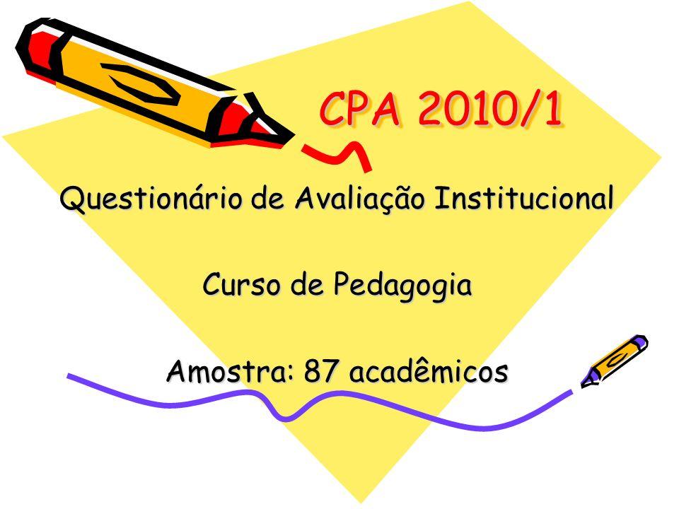 CPA 2010/1 CPA 2010/1 Questionário de Avaliação Institucional Curso de Pedagogia Amostra: 87 acadêmicos