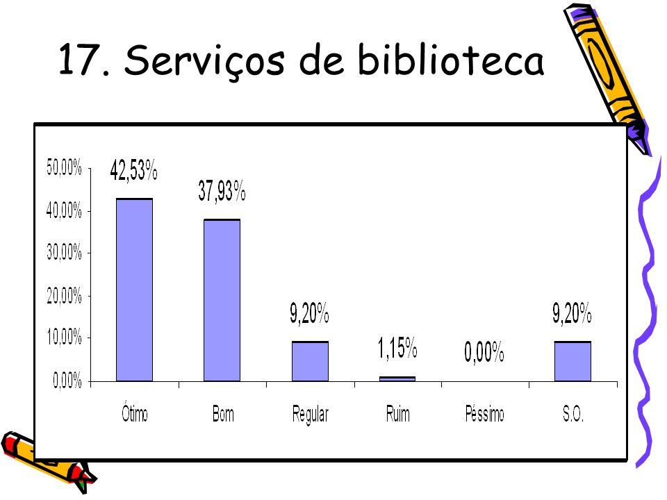 17. Serviços de biblioteca