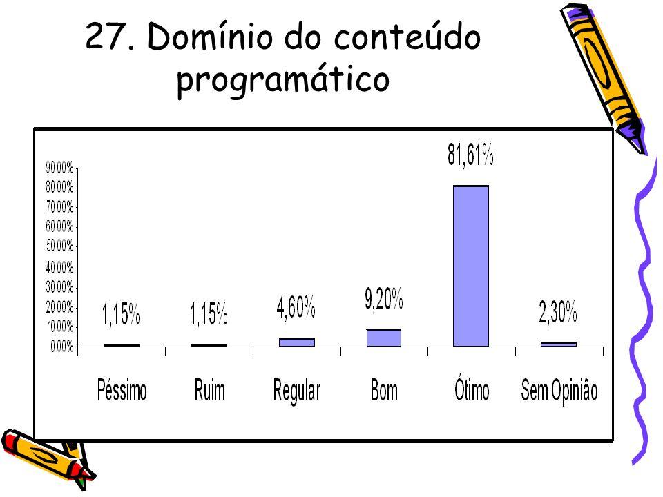 27. Domínio do conteúdo programático
