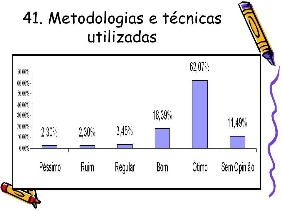 41. Metodologias e técnicas utilizadas