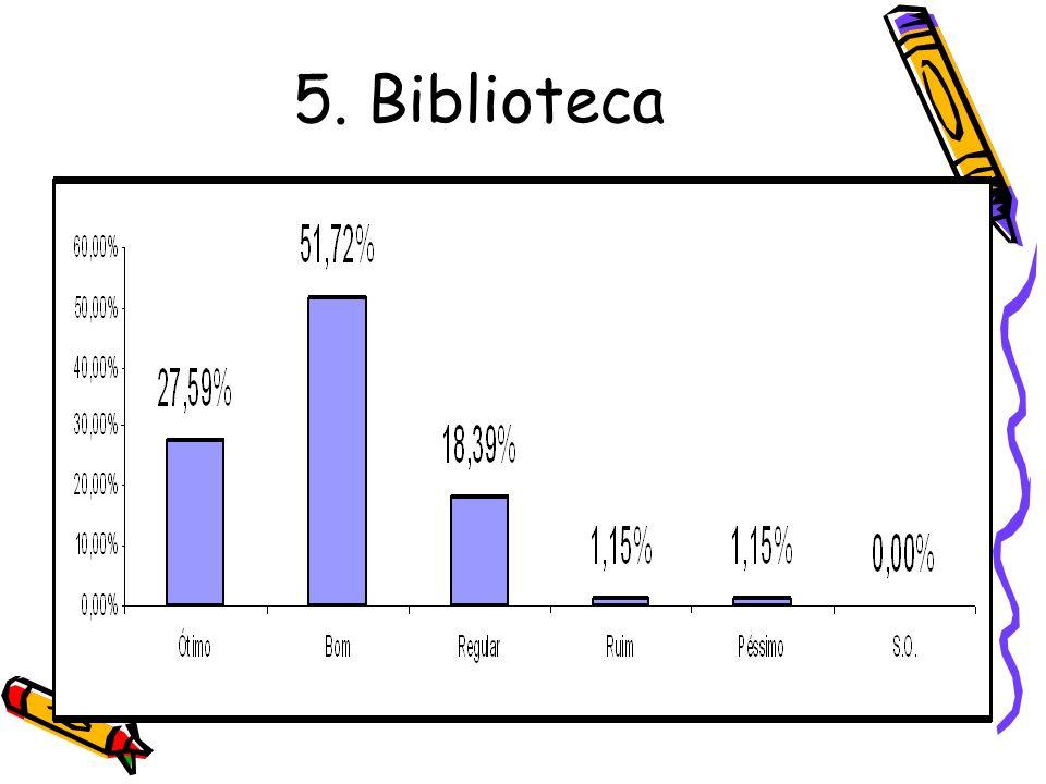 5. Biblioteca