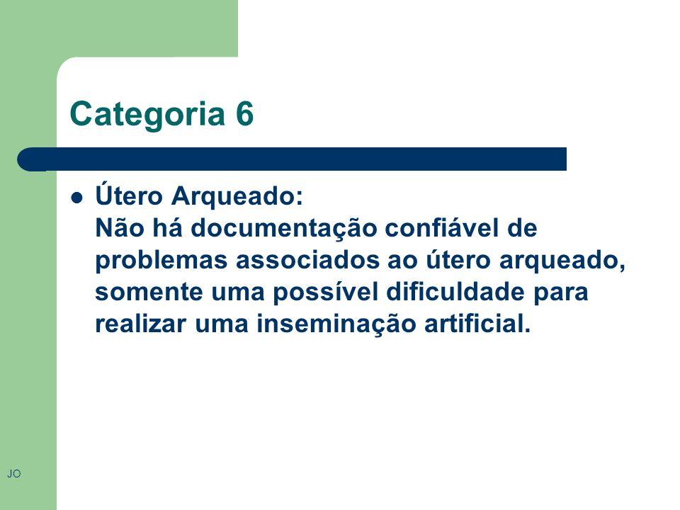 Útero Septado www.elsevier.com.br JO
