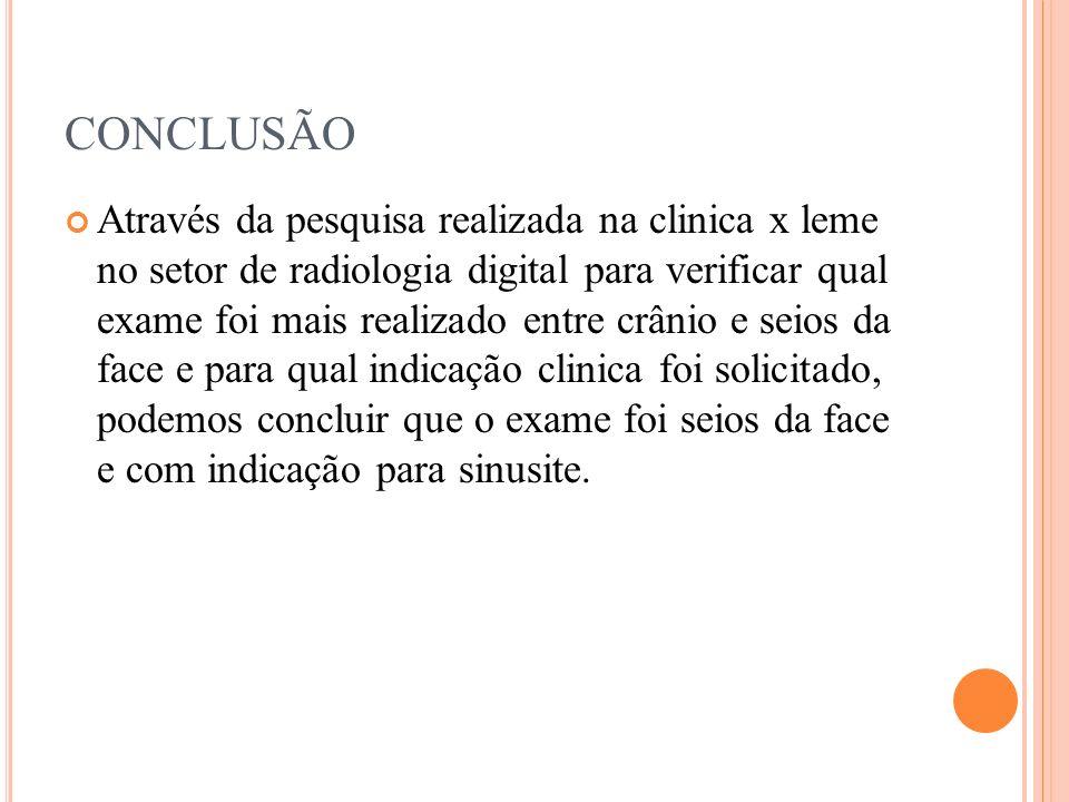 CONCLUSÃO Através da pesquisa realizada na clinica x leme no setor de radiologia digital para verificar qual exame foi mais realizado entre crânio e s