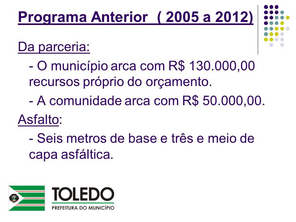 Programa Anterior ( 2005 a 2012) Da parceria: - O município arca com R$ 130.000,00 recursos próprio do orçamento. - A comunidade arca com R$ 50.000,00
