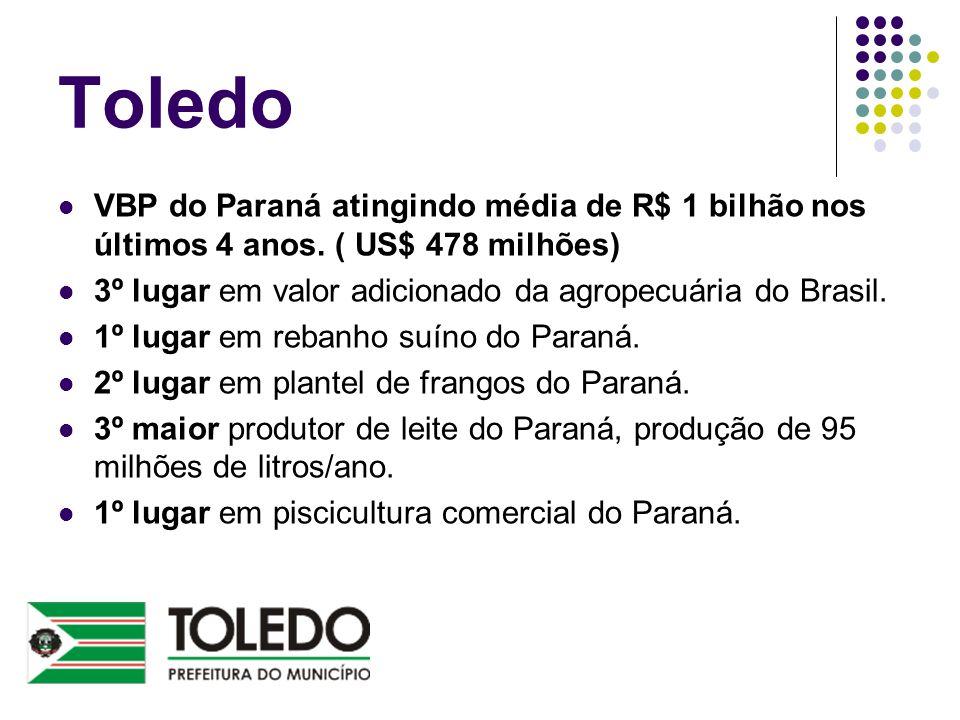 VBP do Paraná atingindo média de R$ 1 bilhão nos últimos 4 anos. ( US$ 478 milhões) 3º lugar em valor adicionado da agropecuária do Brasil. 1º lugar e