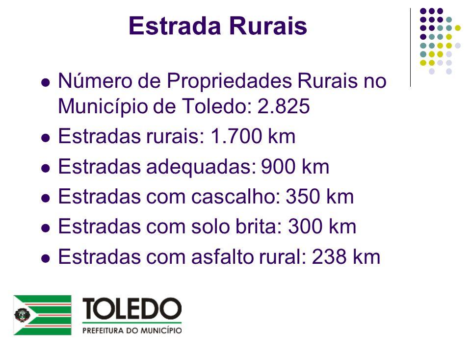 Estrada Rurais Número de Propriedades Rurais no Município de Toledo: 2.825 Estradas rurais: 1.700 km Estradas adequadas: 900 km Estradas com cascalho: