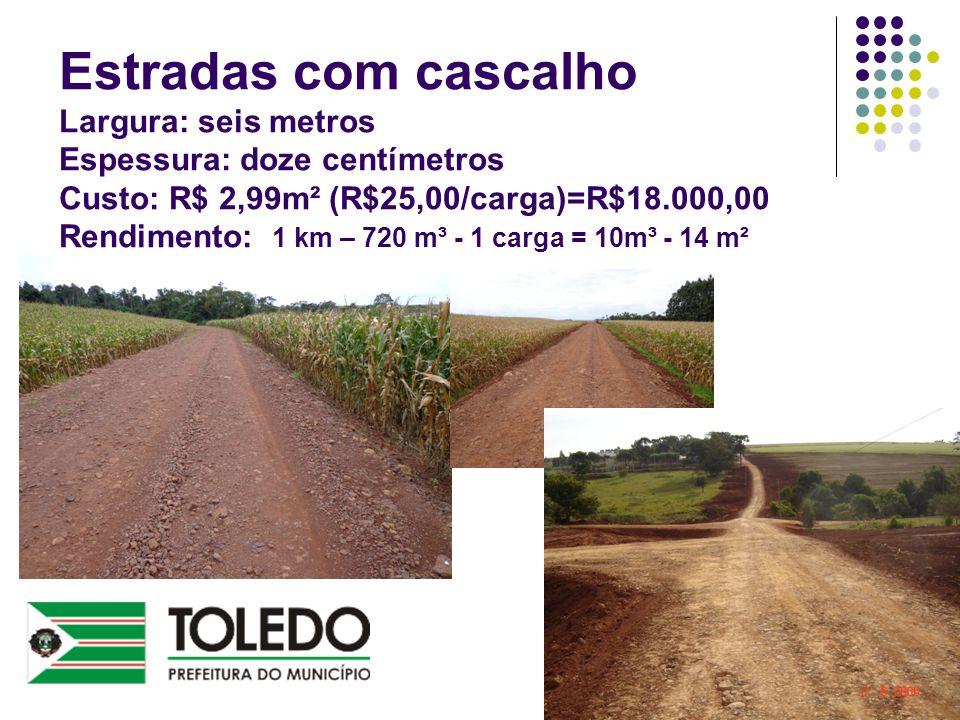 Estradas com cascalho Largura: seis metros Espessura: doze centímetros Custo: R$ 2,99m² (R$25,00/carga)=R$18.000,00 Rendimento: 1 km – 720 m³ - 1 carg