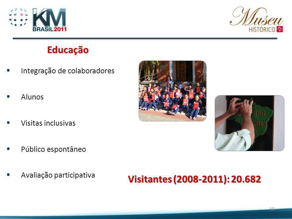 Educação Integração de colaboradores Alunos Visitas inclusivas Público espontâneo Avaliação participativa 10 Visitantes (2008-2011): 20.682