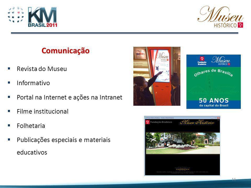 Comunicação Revista do Museu Informativo Portal na Internet e ações na Intranet Filme institucional Folhetaria Publicações especiais e materiais educa