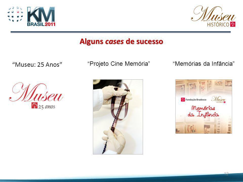 Alguns cases de sucesso 12 Museu: 25 Anos Projeto Cine MemóriaMemórias da Infância