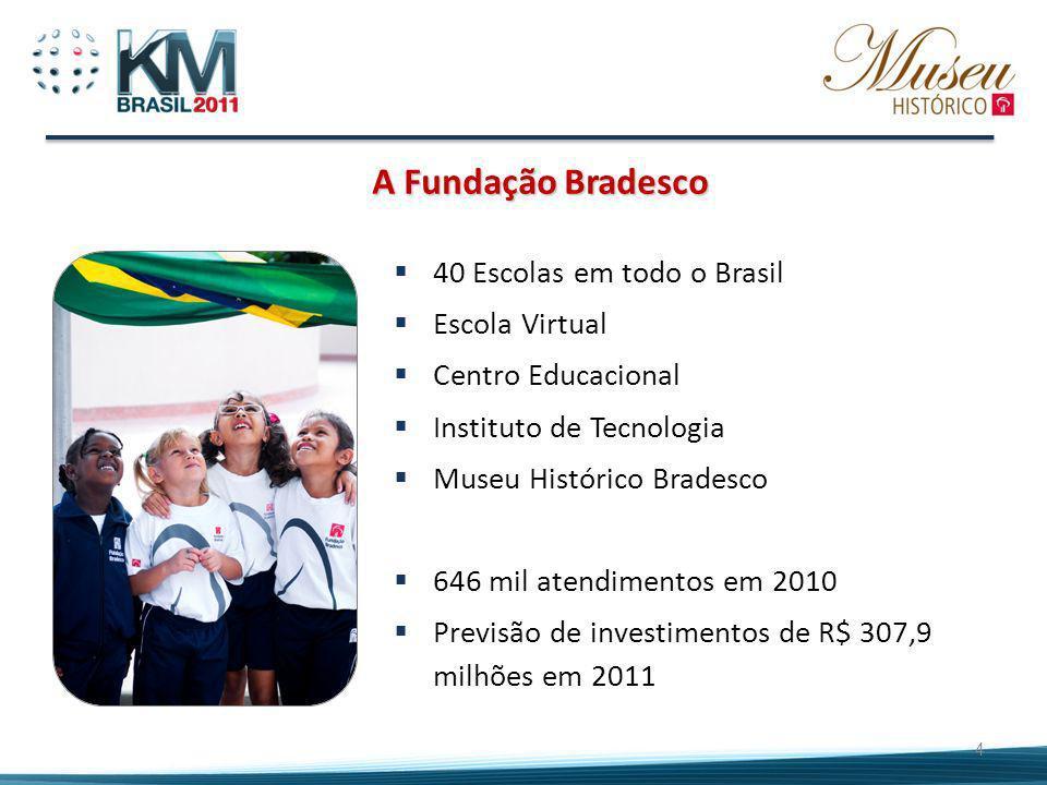A Fundação Bradesco 40 Escolas em todo o Brasil Escola Virtual Centro Educacional Instituto de Tecnologia Museu Histórico Bradesco 646 mil atendimento