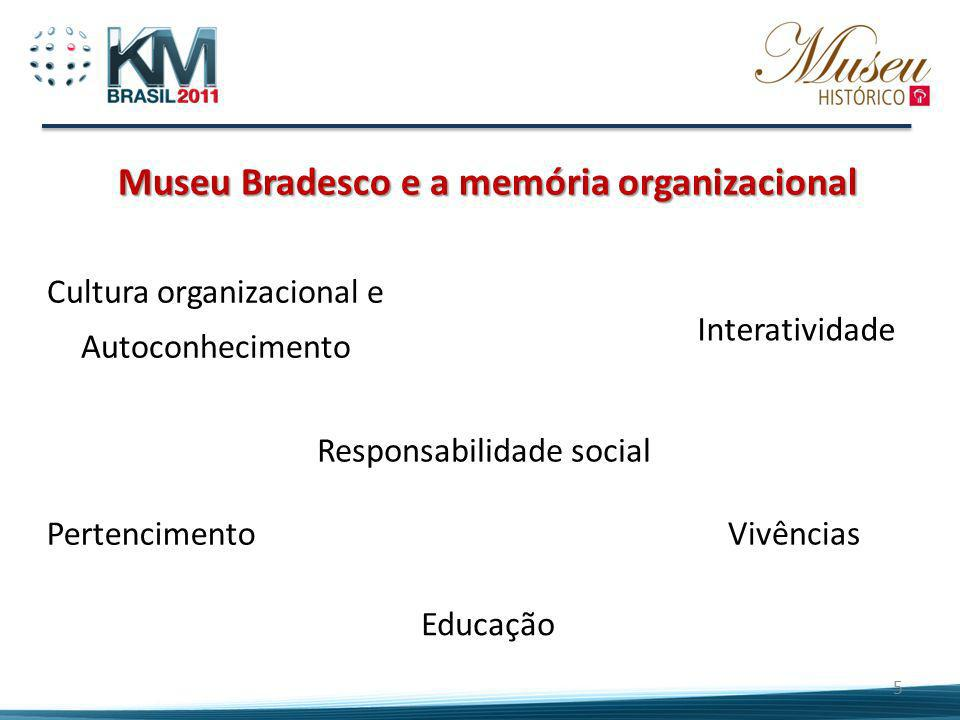 Museu Bradesco e a memória organizacional Cultura organizacional e Autoconhecimento 5 Pertencimento Interatividade Responsabilidade social Vivências E