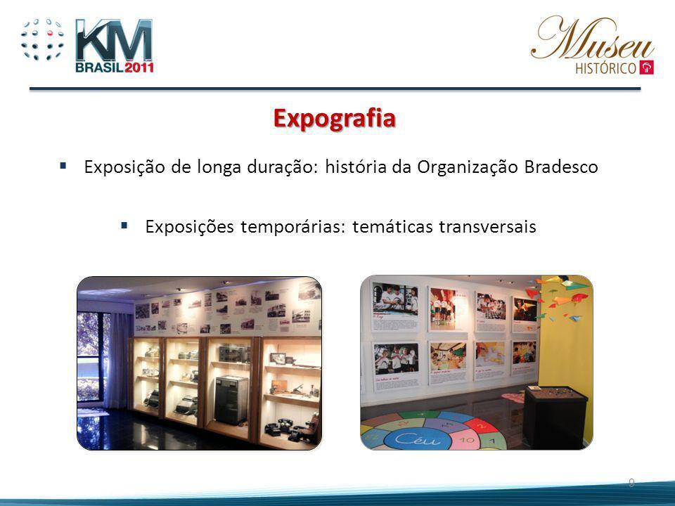 Expografia Exposição de longa duração: história da Organização Bradesco Exposições temporárias: temáticas transversais 9