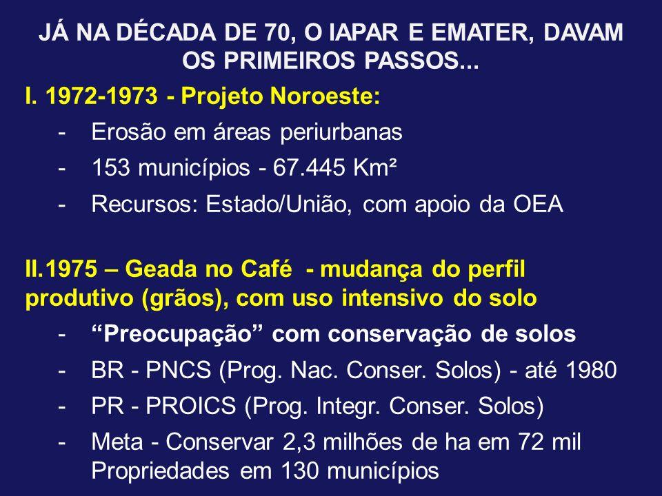 I. 1972-1973 - Projeto Noroeste: -Erosão em áreas periurbanas -153 municípios - 67.445 Km² -Recursos: Estado/União, com apoio da OEA II.1975 – Geada n
