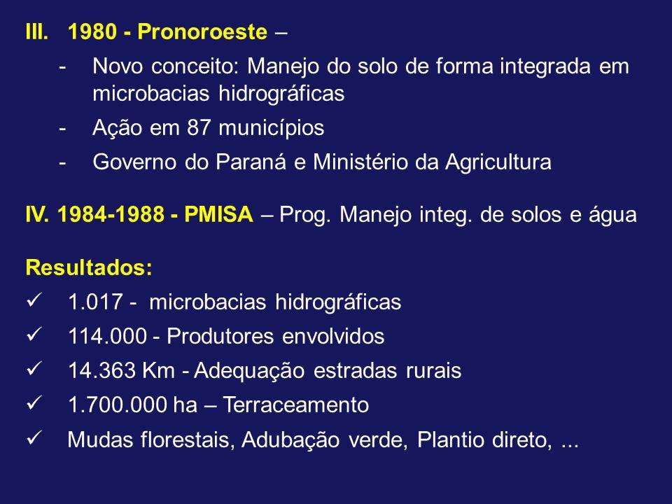 III.1980 - Pronoroeste – -Novo conceito: Manejo do solo de forma integrada em microbacias hidrográficas -Ação em 87 municípios -Governo do Paraná e Mi