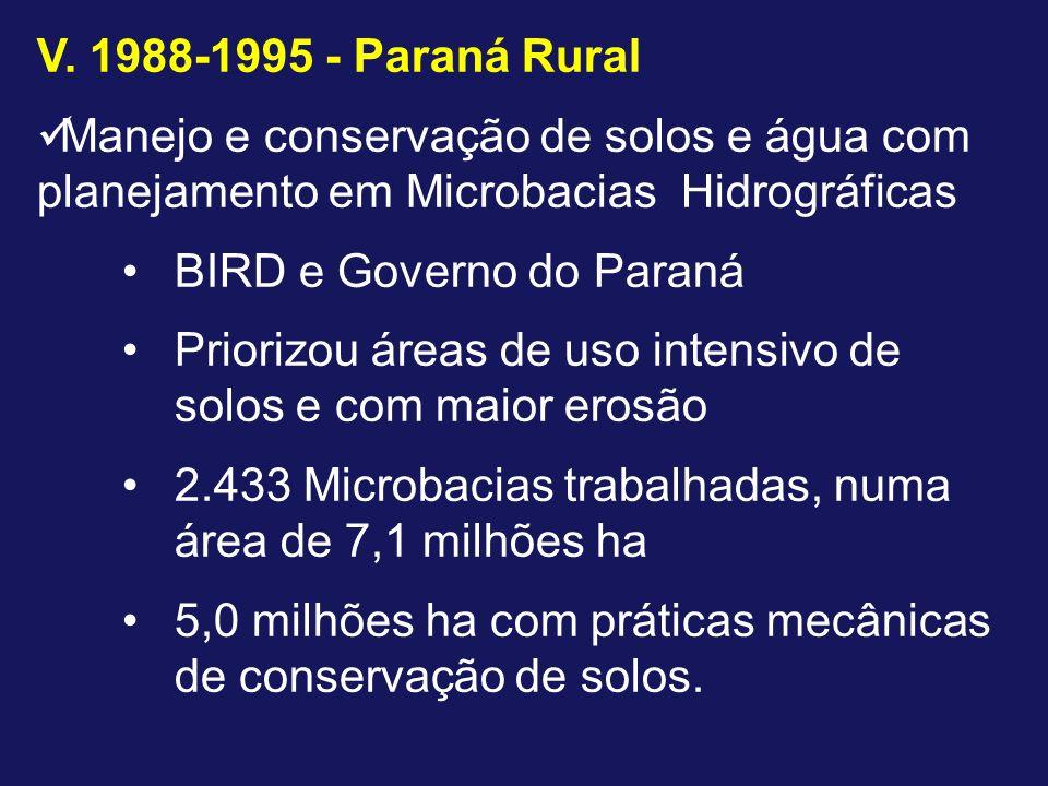 V. 1988-1995 - Paraná Rural Manejo e conservação de solos e água com planejamento em Microbacias Hidrográficas BIRD e Governo do Paraná Priorizou área