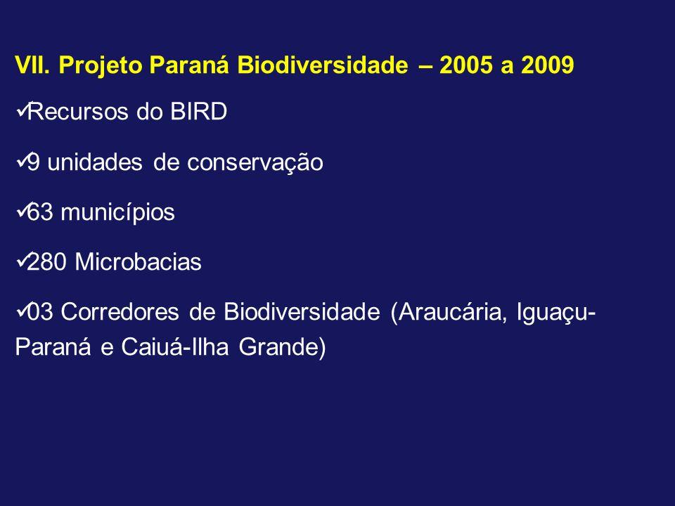 VII. Projeto Paraná Biodiversidade – 2005 a 2009 Recursos do BIRD 9 unidades de conservação 63 municípios 280 Microbacias 03 Corredores de Biodiversid