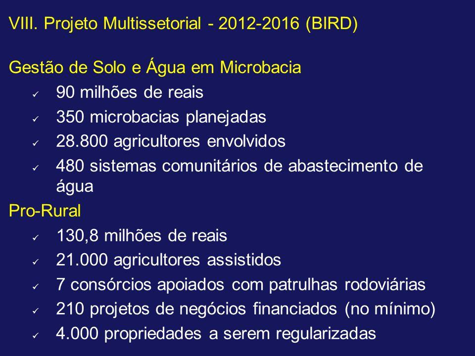 VIII. Projeto Multissetorial - 2012-2016 (BIRD) Gestão de Solo e Água em Microbacia 90 milhões de reais 350 microbacias planejadas 28.800 agricultores