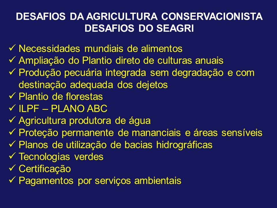 DESAFIOS DA AGRICULTURA CONSERVACIONISTA DESAFIOS DO SEAGRI Necessidades mundiais de alimentos Ampliação do Plantio direto de culturas anuais Produção