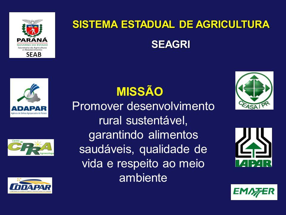 SISTEMA ESTADUAL DE AGRICULTURA SEAGRI MISSÃO Promover desenvolvimento rural sustentável, garantindo alimentos saudáveis, qualidade de vida e respeito