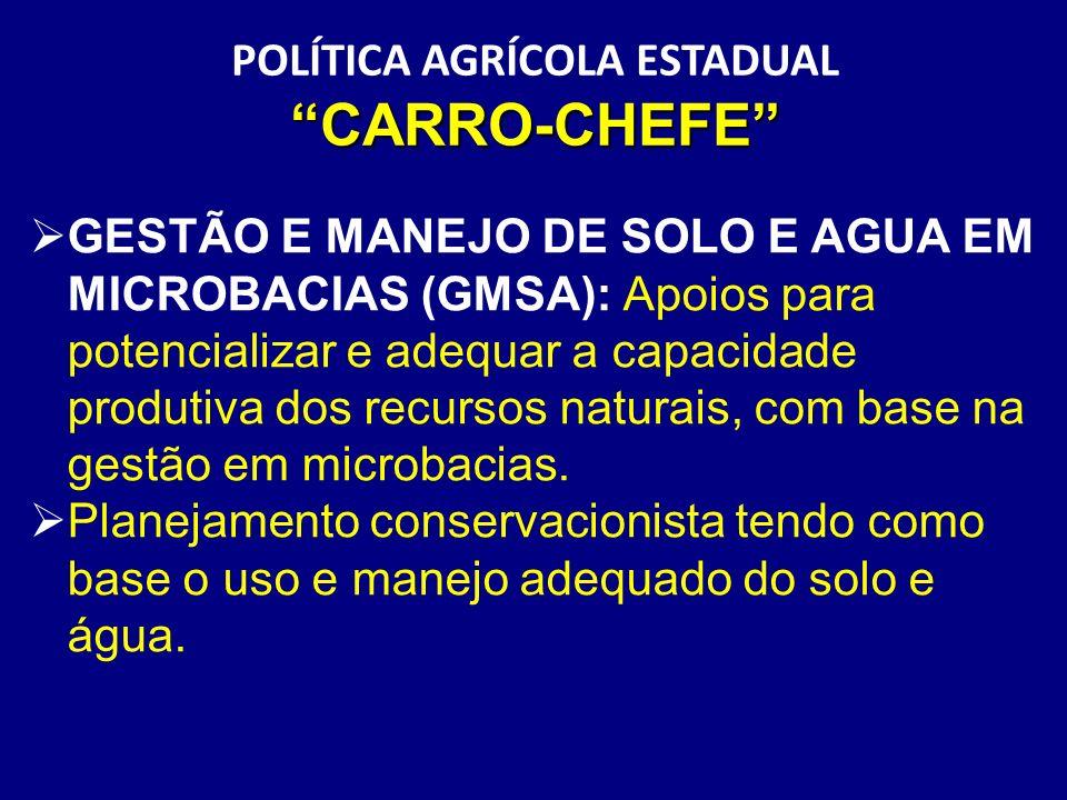 POLÍTICA AGRÍCOLA ESTADUALCARRO-CHEFE GESTÃO E MANEJO DE SOLO E AGUA EM MICROBACIAS (GMSA): Apoios para potencializar e adequar a capacidade produtiva