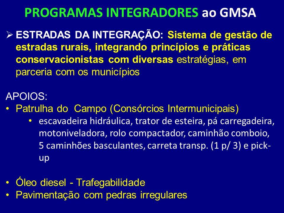 ESTRADAS DA INTEGRAÇÃO: Sistema de gestão de estradas rurais, integrando princípios e práticas conservacionistas com diversas estratégias, em parceria