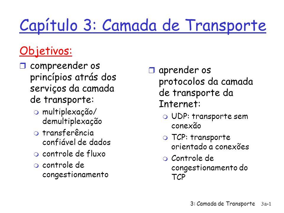 3: Camada de Transporte3a-1 Capítulo 3: Camada de Transporte Objetivos: compreender os princípios atrás dos serviços da camada de transporte: multiplexação/ demultiplexação transferência confiável de dados controle de fluxo controle de congestionamento aprender os protocolos da camada de transporte da Internet: UDP: transporte sem conexão TCP: transporte orientado a conexões Controle de congestionamento do TCP