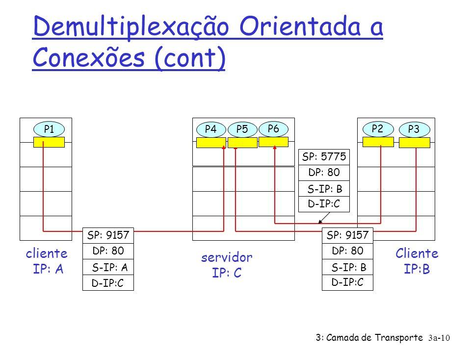 3: Camada de Transporte3a-10 Demultiplexação Orientada a Conexões (cont) Cliente IP:B P1 cliente IP: A P1P2P4 servidor IP: C SP: 9157 DP: 80 SP: 9157 DP: 80 P5P6P3 D-IP:C S-IP: A D-IP:C S-IP: B SP: 5775 DP: 80 D-IP:C S-IP: B