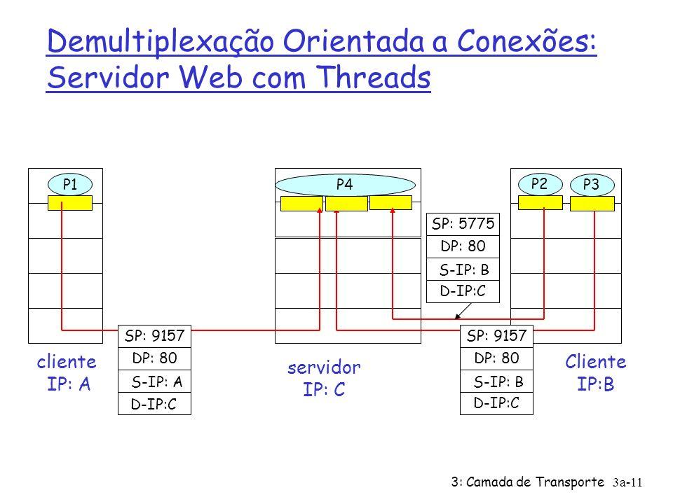3: Camada de Transporte3a-11 Demultiplexação Orientada a Conexões: Servidor Web com Threads Cliente IP:B P1 cliente IP: A P1P2 servidor IP: C SP: 9157 DP: 80 SP: 9157 DP: 80 P4 P3 D-IP:C S-IP: A D-IP:C S-IP: B SP: 5775 DP: 80 D-IP:C S-IP: B
