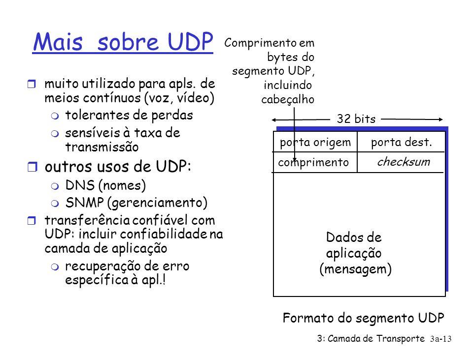 3: Camada de Transporte3a-13 Mais sobre UDP muito utilizado para apls.