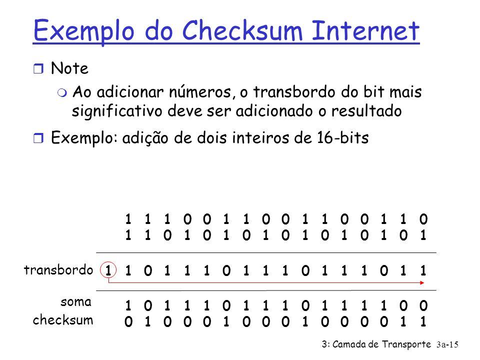3: Camada de Transporte3a-15 Exemplo do Checksum Internet Note Ao adicionar números, o transbordo do bit mais significativo deve ser adicionado o resultado Exemplo: adição de dois inteiros de 16-bits 1 1 1 1 0 0 1 1 0 0 1 1 0 0 1 1 0 1 1 1 0 1 0 1 0 1 0 1 0 1 0 1 0 1 1 1 0 1 1 1 0 1 1 1 0 1 1 1 0 1 1 1 1 0 1 1 1 0 1 1 1 0 1 1 1 1 0 0 1 0 1 0 0 0 1 0 0 0 1 0 0 0 0 1 1 transbordo soma checksum