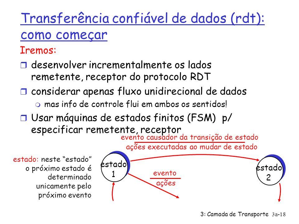 3: Camada de Transporte3a-18 Transferência confiável de dados (rdt): como começar Iremos: desenvolver incrementalmente os lados remetente, receptor do protocolo RDT considerar apenas fluxo unidirecional de dados mas info de controle flui em ambos os sentidos.