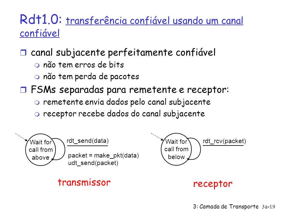3: Camada de Transporte3a-19 Rdt1.0: transferência confiável usando um canal confiável canal subjacente perfeitamente confiável não tem erros de bits não tem perda de pacotes FSMs separadas para remetente e receptor: remetente envia dados pelo canal subjacente receptor recebe dados do canal subjacente Wait for call from above packet = make_pkt(data) udt_send(packet) rdt_send(data) Wait for call from below rdt_rcv(packet) transmissor receptor