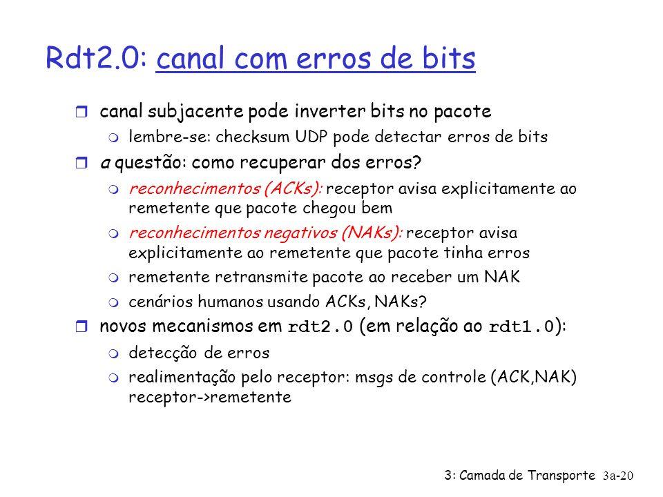 3: Camada de Transporte3a-20 Rdt2.0: canal com erros de bits canal subjacente pode inverter bits no pacote lembre-se: checksum UDP pode detectar erros de bits a questão: como recuperar dos erros.