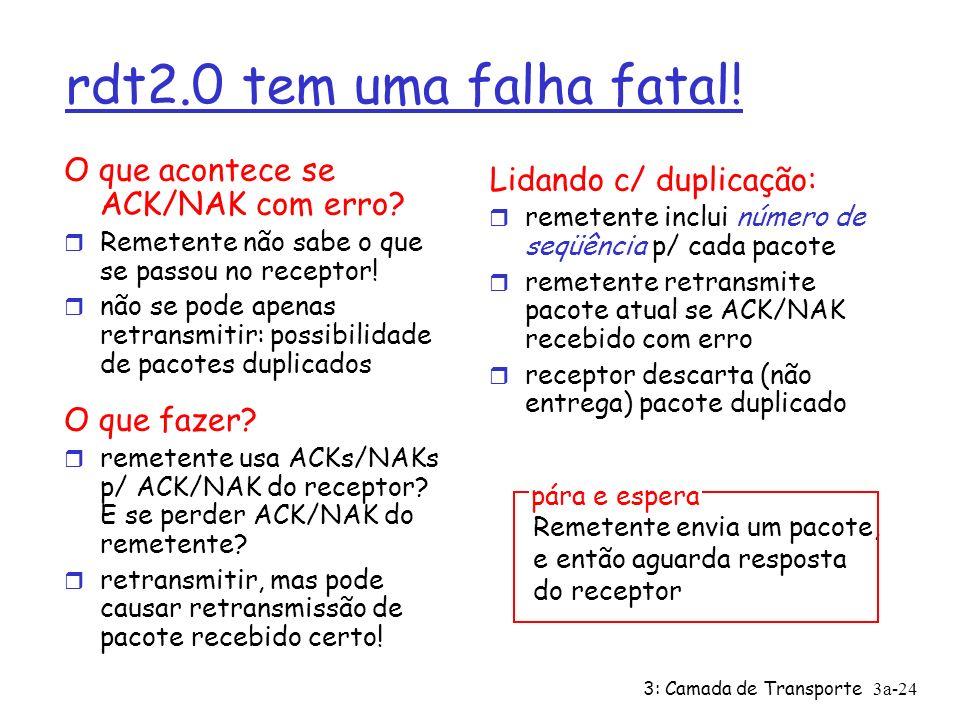 3: Camada de Transporte3a-24 rdt2.0 tem uma falha fatal.