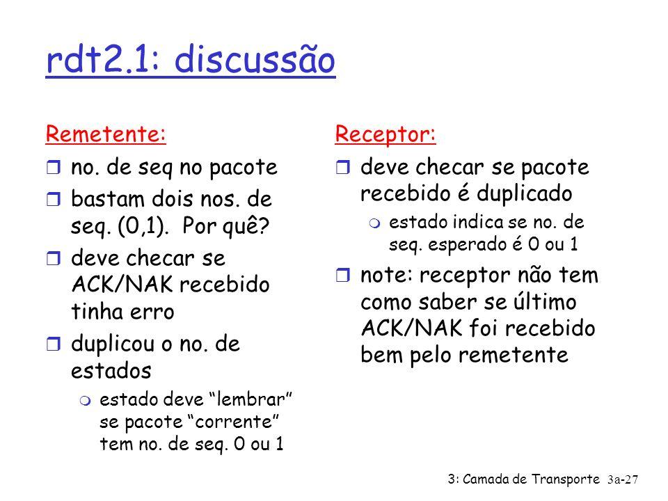 3: Camada de Transporte3a-27 rdt2.1: discussão Remetente: no. de seq no pacote bastam dois nos. de seq. (0,1). Por quê? deve checar se ACK/NAK recebid