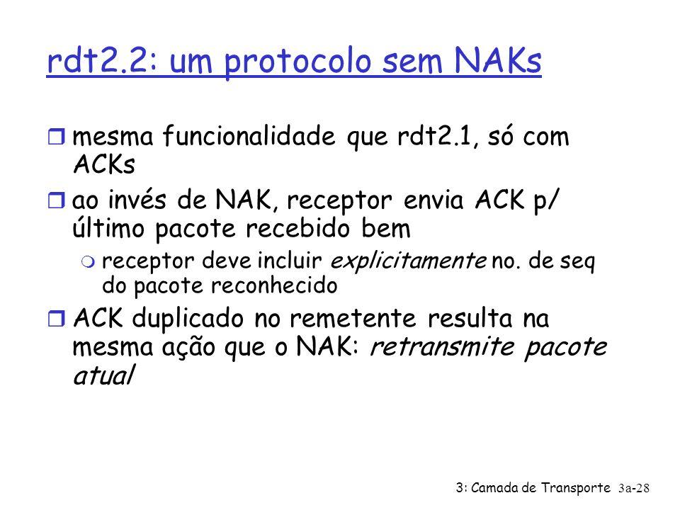 3: Camada de Transporte3a-28 rdt2.2: um protocolo sem NAKs mesma funcionalidade que rdt2.1, só com ACKs ao invés de NAK, receptor envia ACK p/ último pacote recebido bem receptor deve incluir explicitamente no.