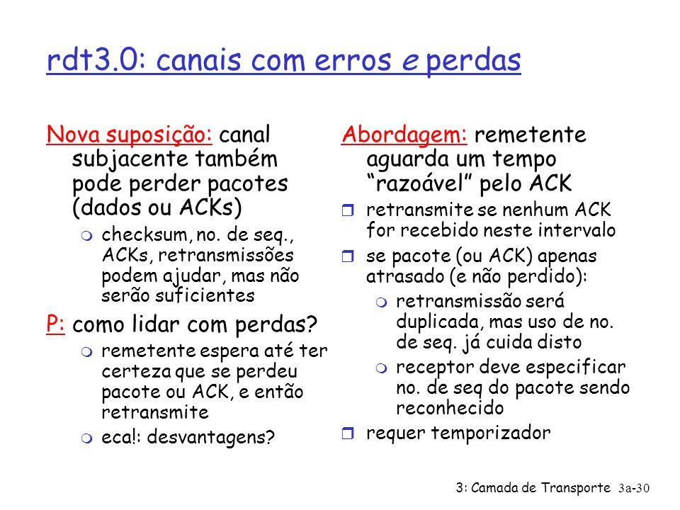 3: Camada de Transporte3a-30 rdt3.0: canais com erros e perdas Nova suposição: canal subjacente também pode perder pacotes (dados ou ACKs) checksum, n