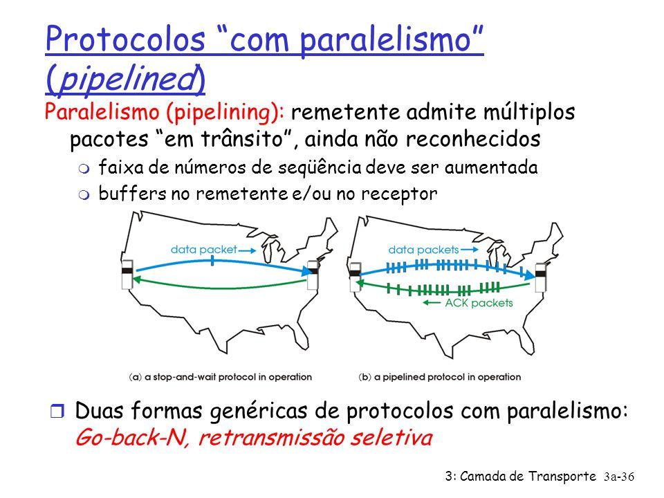 3: Camada de Transporte3a-36 Protocolos com paralelismo (pipelined) Paralelismo (pipelining): remetente admite múltiplos pacotes em trânsito, ainda não reconhecidos faixa de números de seqüência deve ser aumentada buffers no remetente e/ou no receptor Duas formas genéricas de protocolos com paralelismo: Go-back-N, retransmissão seletiva