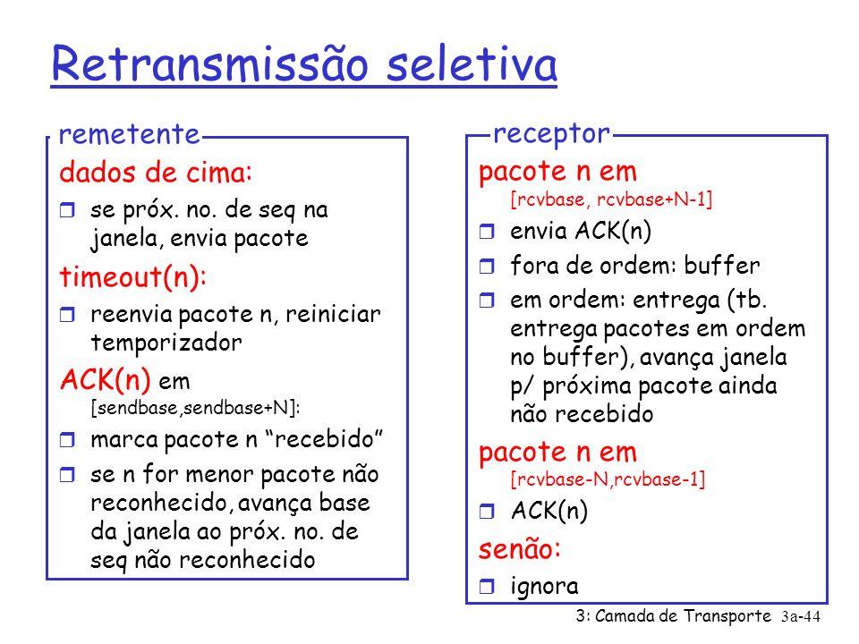 3: Camada de Transporte3a-44 Retransmissão seletiva dados de cima: se próx. no. de seq na janela, envia pacote timeout(n): reenvia pacote n, reiniciar