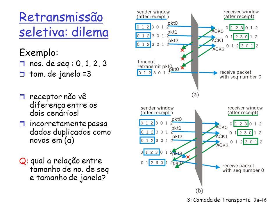 3: Camada de Transporte3a-46 Retransmissão seletiva: dilema Exemplo: nos. de seq : 0, 1, 2, 3 tam. de janela =3 receptor não vê diferença entre os doi
