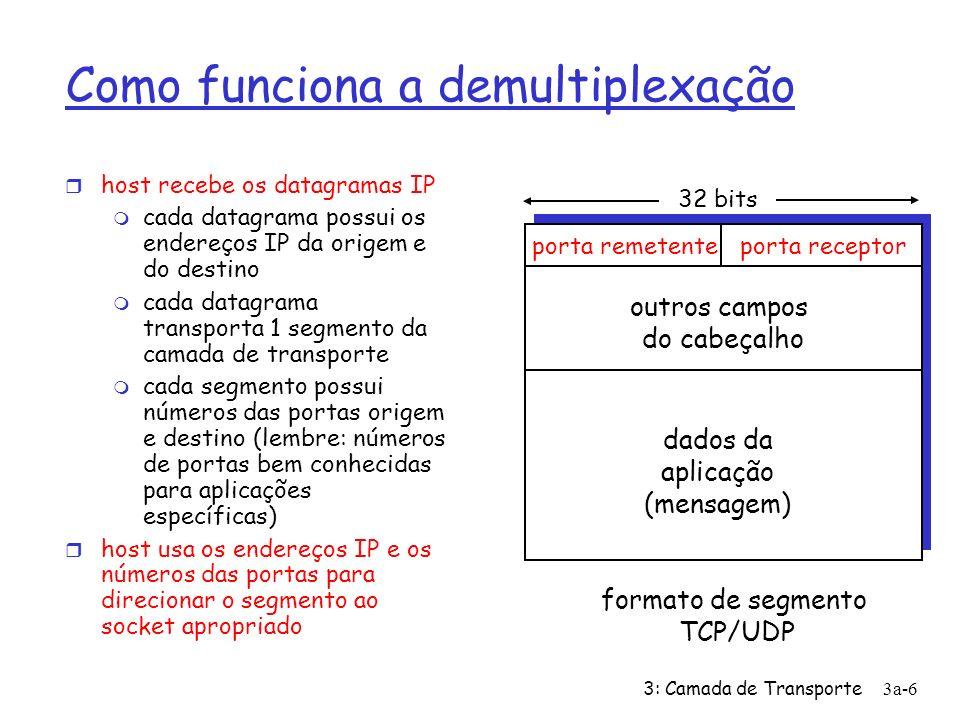 3: Camada de Transporte3a-6 host recebe os datagramas IP cada datagrama possui os endereços IP da origem e do destino cada datagrama transporta 1 segmento da camada de transporte cada segmento possui números das portas origem e destino (lembre: números de portas bem conhecidas para aplicações específicas) host usa os endereços IP e os números das portas para direcionar o segmento ao socket apropriado Como funciona a demultiplexação porta remetenteporta receptor 32 bits dados da aplicação (mensagem) outros campos do cabeçalho formato de segmento TCP/UDP
