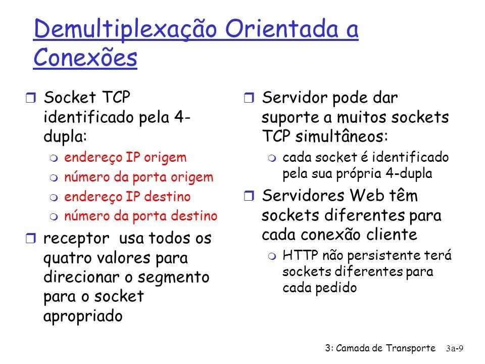 3: Camada de Transporte3a-9 Demultiplexação Orientada a Conexões Socket TCP identificado pela 4- dupla: endereço IP origem número da porta origem ende