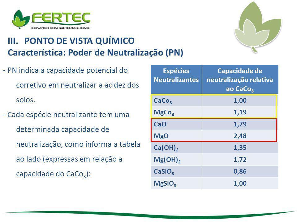 III.PONTO DE VISTA QUÍMICO Característica: Poder de Neutralização (PN) Espécies Neutralizantes Capacidade de neutralização relativa ao CaCo 3 CaCo 3 1