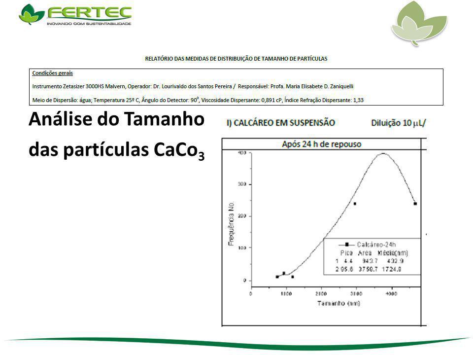 USO DE NANO TECNOLOGIA Análise do Tamanho das partículas CaCo 3