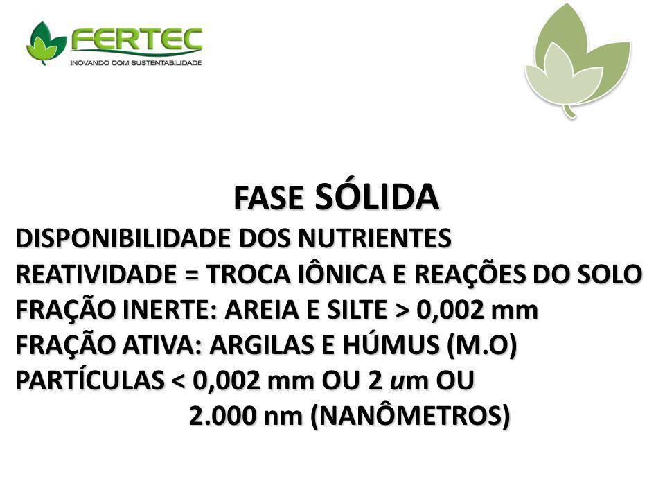Peneira N° Retida na peneira Kg% RE Reação em 3 meses Residual (ação futura) > que 10 - - --- 10 – 20 5%100 kg20%20 kg80 kg 20 – 50 15%300 kg60%180 Kg120 kg ˂ que 50 80%1.600 kg100%1.600 kg- Necessidade / Ação / Efeito Residual 2.000 kg1.800 kg200 kg Exemplo do funcionamento de um bom calcário pó 2.000 kg/hectare