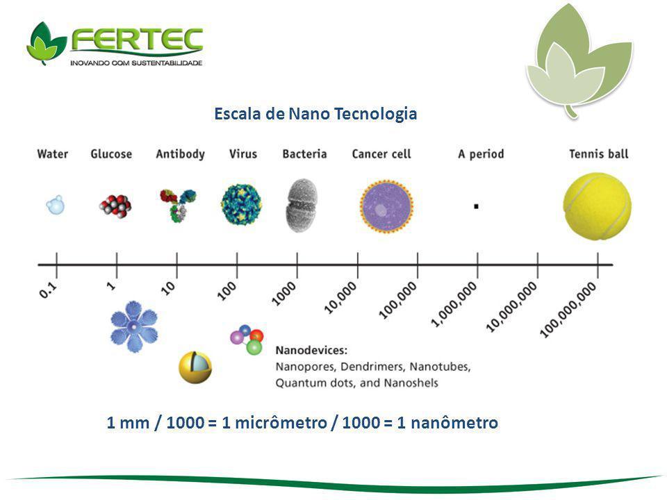 Escala de Nano Tecnologia 1 mm / 1000 = 1 micrômetro / 1000 = 1 nanômetro
