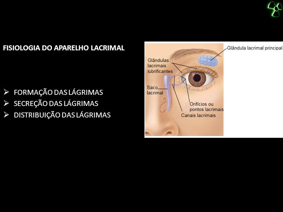 FISIOLOGIA DO APARELHO LACRIMAL FORMAÇÃO DAS LÁGRIMAS SECREÇÃO DAS LÁGRIMAS DISTRIBUIÇÃO DAS LÁGRIMAS