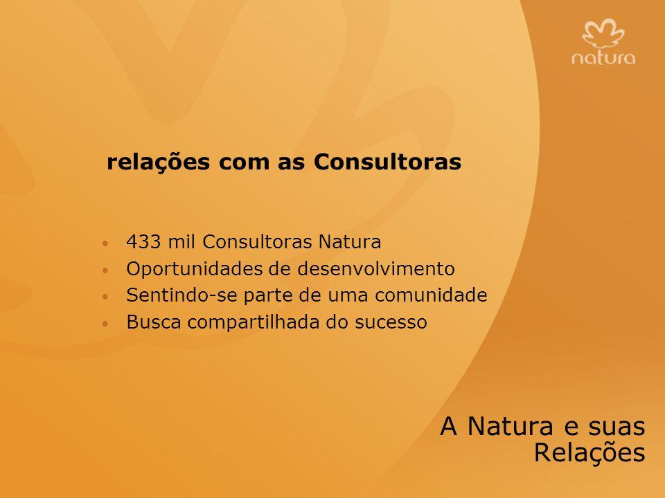 Chronos relações com os Consumidores Produtos e conceitos Mulher Bonita de Verdade A Natura e suas Relações
